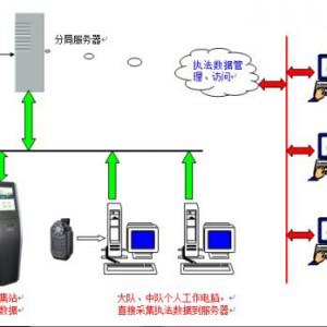 通亚智能-公安消防移动4G警用单兵智能执法终端